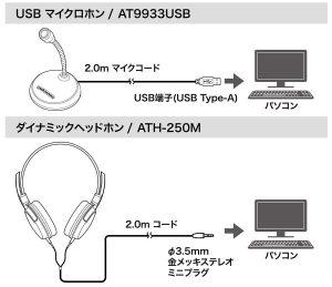 AUDIO-TECHNICA AT9933USB PACK USBマイク ヘッドホン ホームオフィスパック 接続例