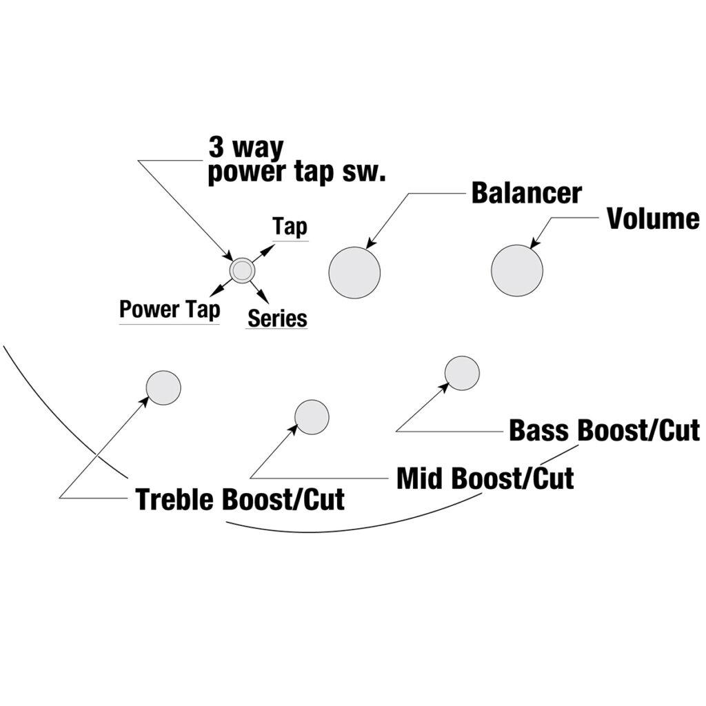 IBANEZ SR300E-PGM エレキベース コントロール部説明画像
