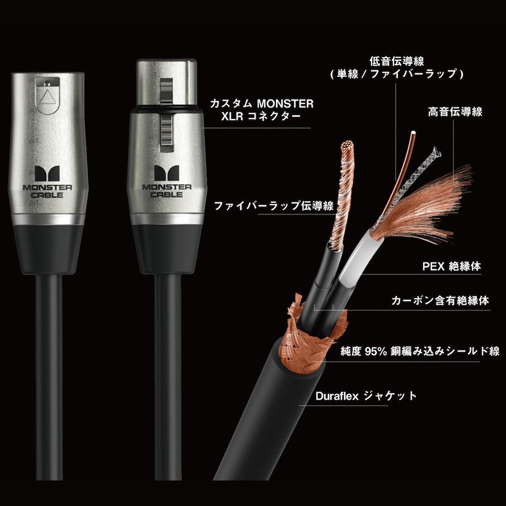 MONSTER CABLE モンスターケーブル PERFORMER 600 MIC P600-M-10 P600-M-20