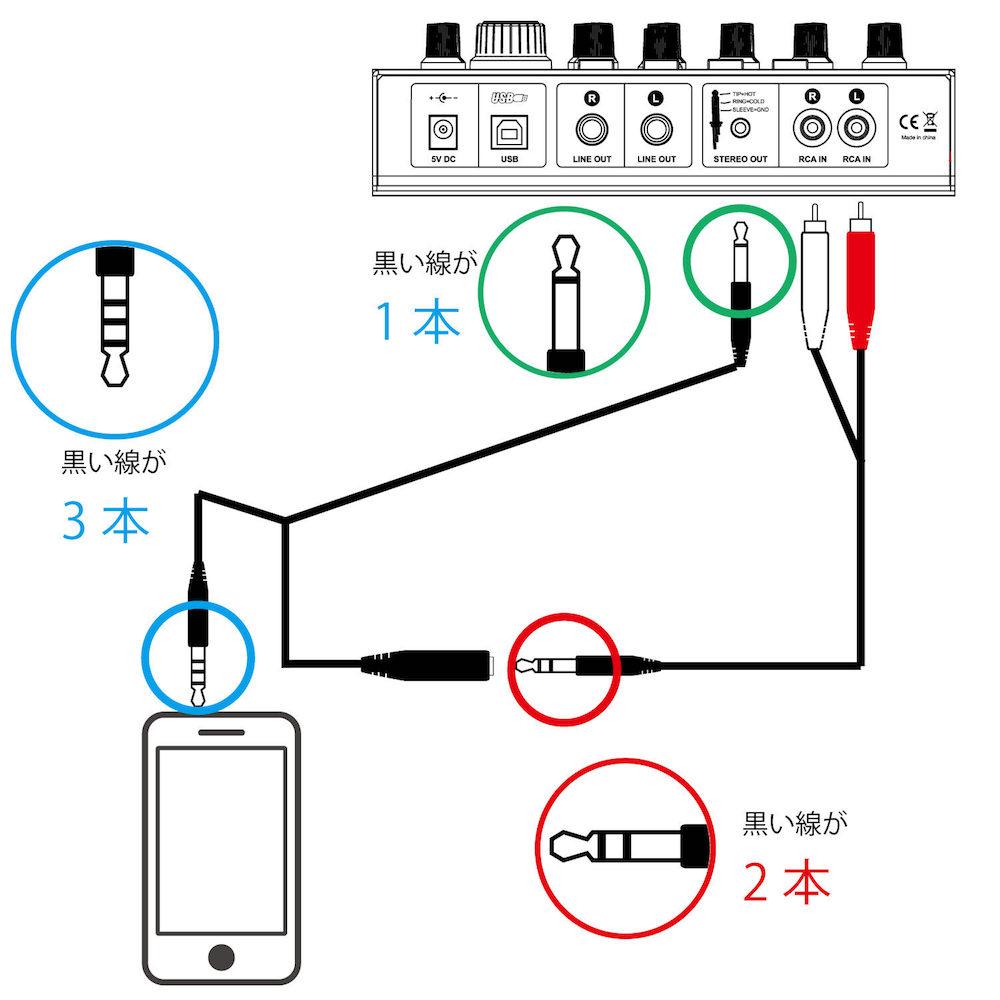 KIKUTANI Newmal X USB オーディオインターフェイス スマートフォン接続図